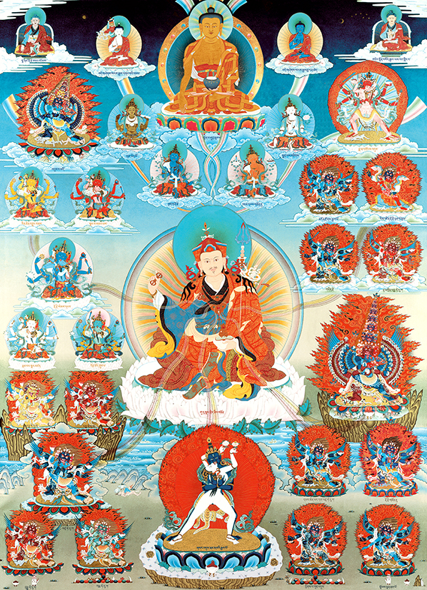 Mandala of Tendrel Nyesel Thangka
